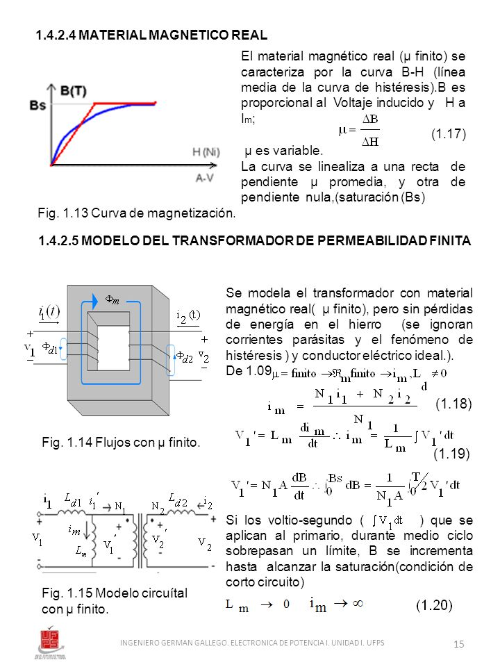 1.4.2.4 MATERIAL MAGNETICO REAL 1.4.2.5 MODELO DEL TRANSFORMADOR DE PERMEABILIDAD FINITA Fig. 1.13 Curva de magnetización. Fig. 1.14 Flujos con μ fini