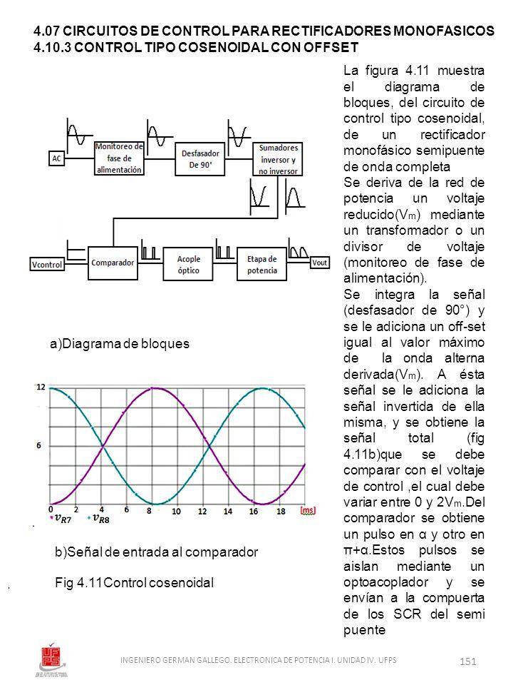 . Fig 4.11Control cosenoidal 4.07 CIRCUITOS DE CONTROL PARA RECTIFICADORES MONOFASICOS 4.10.3 CONTROL TIPO COSENOIDAL CON OFFSET La figura 4.11 muestr