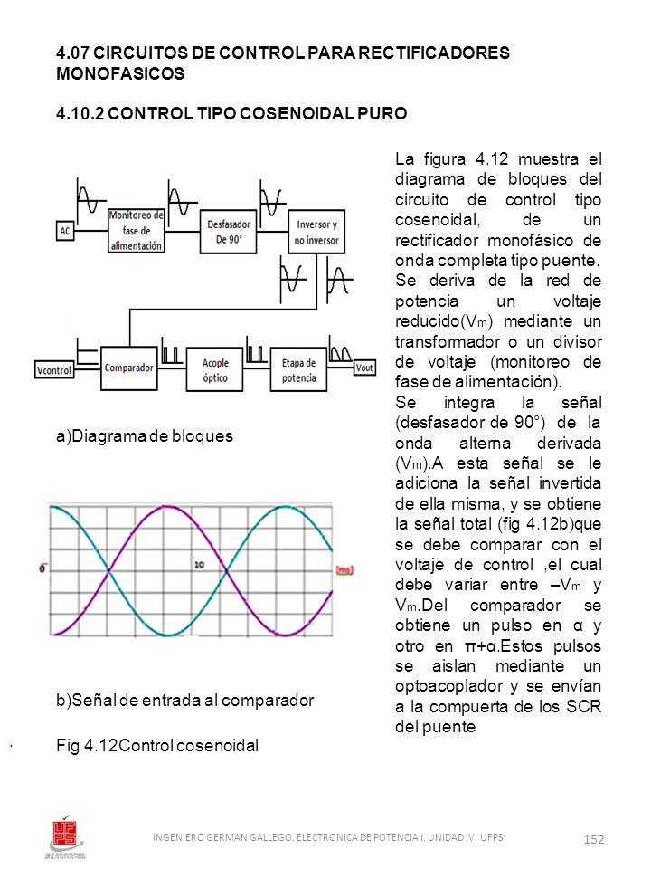 . Fig 4.12Control cosenoidal 4.07 CIRCUITOS DE CONTROL PARA RECTIFICADORES MONOFASICOS 4.10.2 CONTROL TIPO COSENOIDAL PURO La figura 4.12 muestra el d