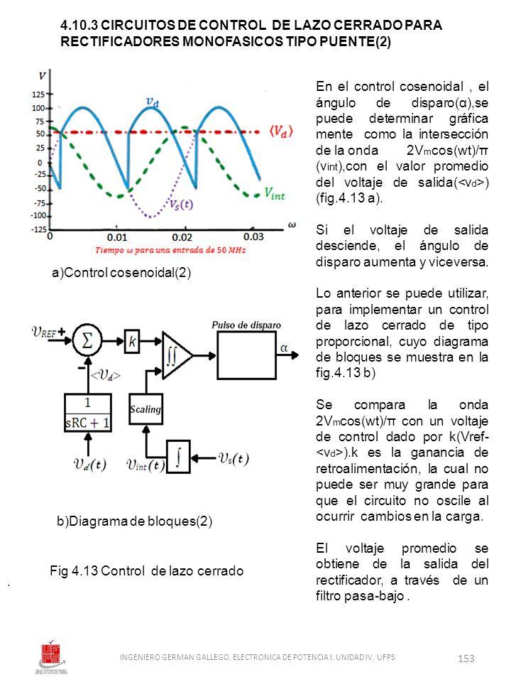 . Fig 4.13 Control de lazo cerrado 4.10.3 CIRCUITOS DE CONTROL DE LAZO CERRADO PARA RECTIFICADORES MONOFASICOS TIPO PUENTE(2) a)Control cosenoidal(2)