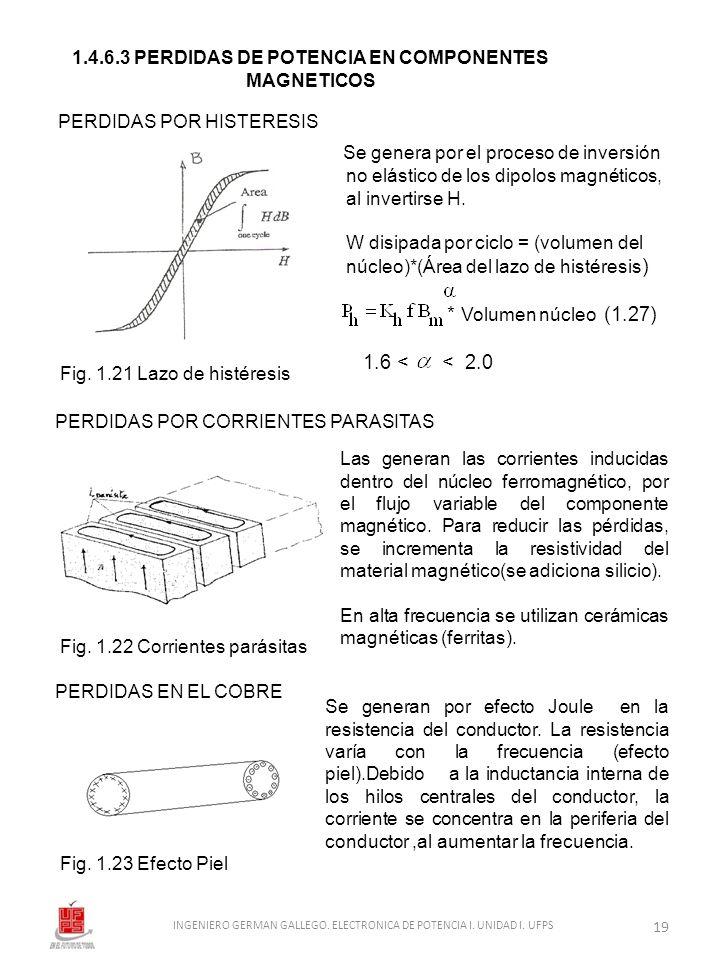 1.4.6.3 PERDIDAS DE POTENCIA EN COMPONENTES MAGNETICOS PERDIDAS POR HISTERESIS PERDIDAS POR CORRIENTES PARASITAS Fig. 1.21 Lazo de histéresis PERDIDAS