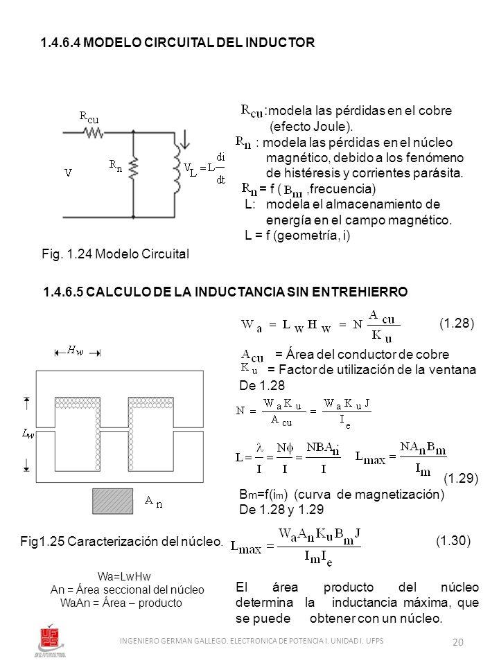 1.4.6.4 MODELO CIRCUITAL DEL INDUCTOR Fig. 1.24 Modelo Circuital 1.4.6.5 CALCULO DE LA INDUCTANCIA SIN ENTREHIERRO Fig1.25 Caracterización del núcleo.