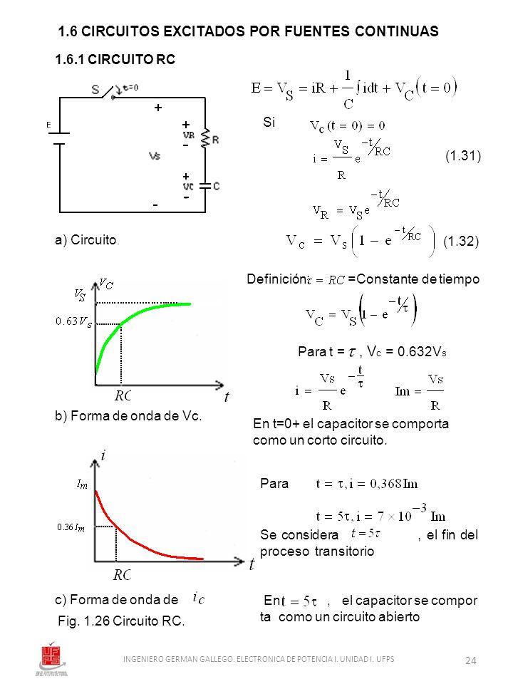 1.6 CIRCUITOS EXCITADOS POR FUENTES CONTINUAS 1.6.1 CIRCUITO RC b) Forma de onda de Vc. a) Circuito. Fig. 1.26 Circuito RC. (1.31) (1.32) Si Definició
