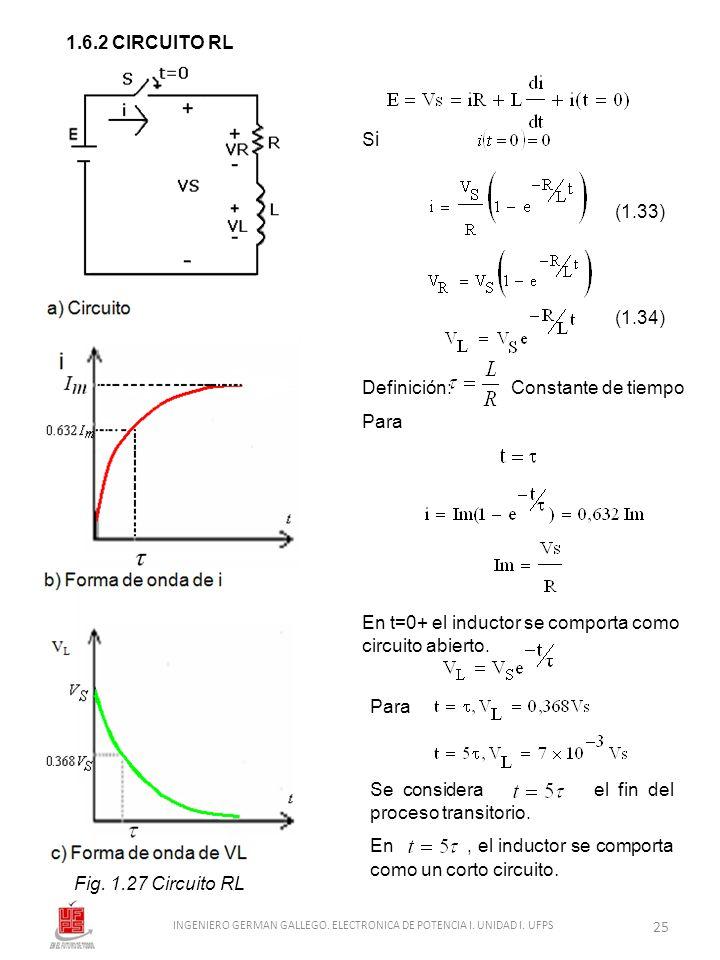 Fig. 1.27 Circuito RL 1.6.2 CIRCUITO RL Se considera el fin del proceso transitorio. En, el inductor se comporta como un corto circuito. S i (1.33) (1