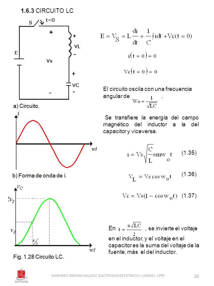 c) Forma de onda de Vc. El circuito oscila con una frecuencia angular de. Se transfiere la energía del campo magnético del inductor a la del capacitor