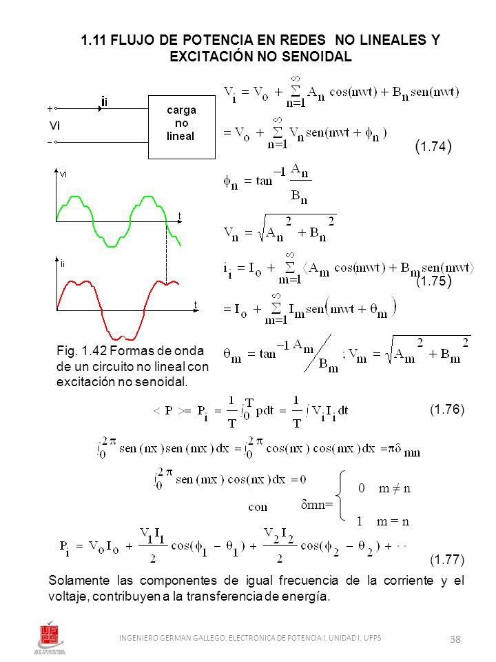 Fig. 1.42 Formas de onda de un circuito no lineal con excitación no senoidal. 1.11 FLUJO DE POTENCIA EN REDES NO LINEALES Y EXCITACIÓN NO SENOIDAL Sol