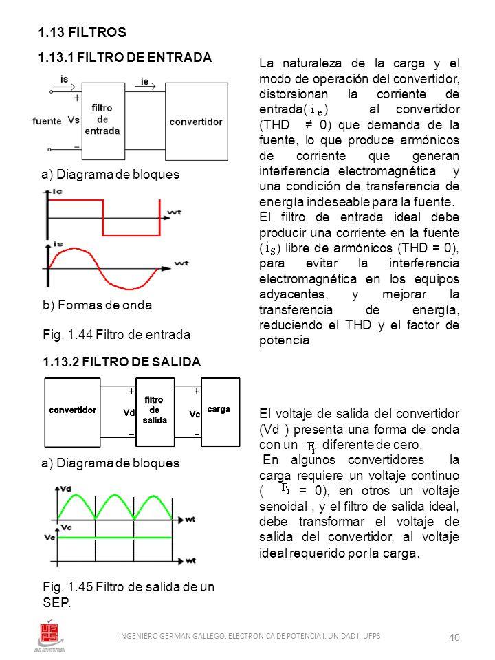 1.13 FILTROS 1.13.1 FILTRO DE ENTRADA a) Diagrama de bloques b) Formas de onda Fig. 1.44 Filtro de entrada 1.13.2 FILTRO DE SALIDA a) Diagrama de bloq