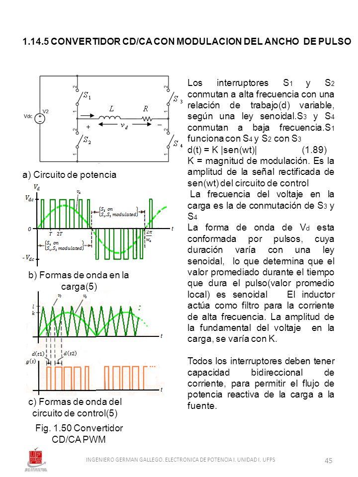 1.14.5 CONVERTIDOR CD/CA CON MODULACION DEL ANCHO DE PULSO a) Circuito de potencia b) Formas de onda en la carga(5) c) Formas de onda del circuito de