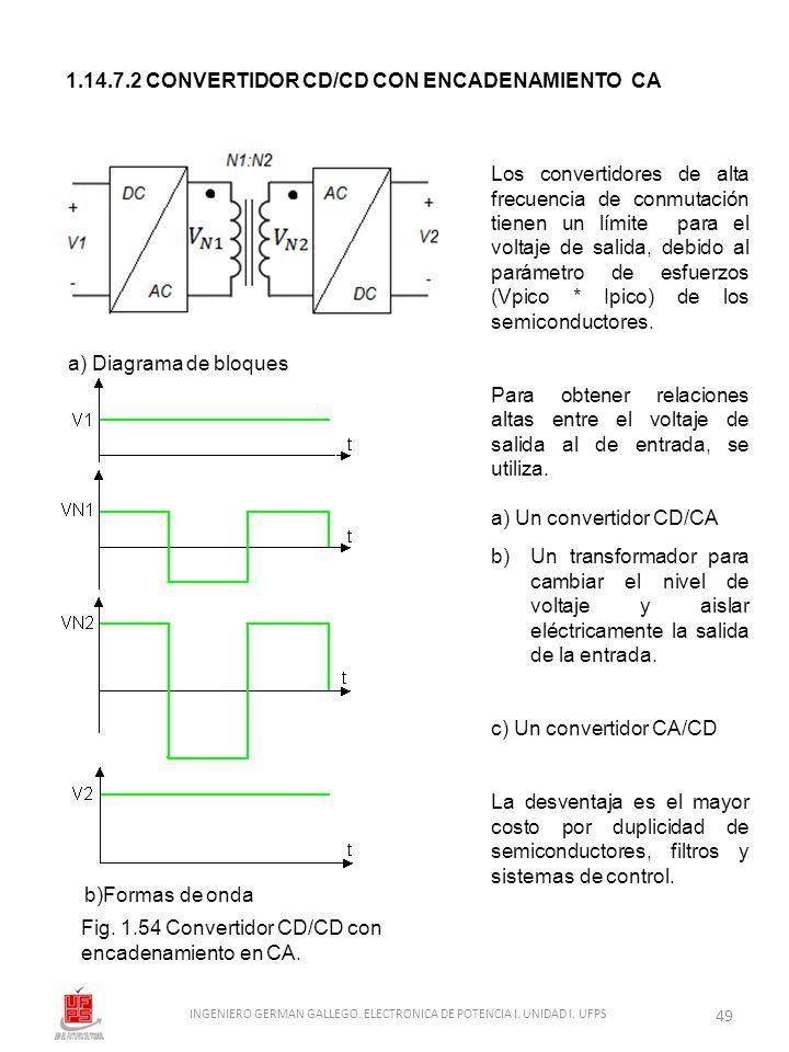 1.14.7.2 CONVERTIDOR CD/CD CON ENCADENAMIENTO CA a) Diagrama de bloques Fig. 1.54 Convertidor CD/CD con encadenamiento en CA. Los convertidores de alt