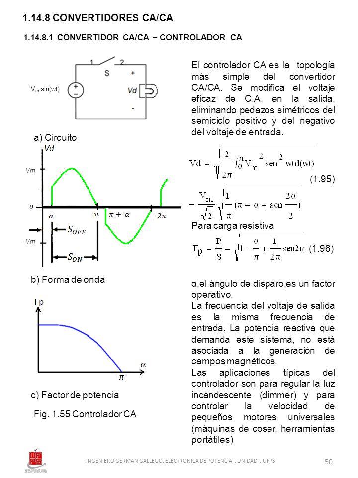1.14.8 CONVERTIDORES CA/CA 1.14.8.1 CONVERTIDOR CA/CA – CONTROLADOR CA a) Circuito b) Forma de onda c) Factor de potencia Fig. 1.55 Controlador CA El