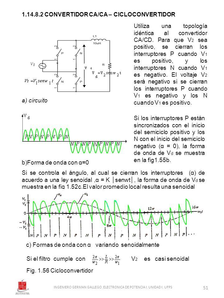 Si se controla el ángulo, al cual se cierran los interruptores (α) de acuerdo a una ley senoidal,α = K senwt, la forma de onda de V d se muestra en la