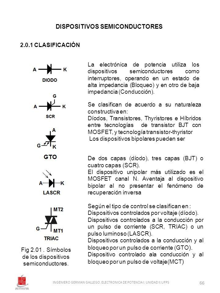 Fig 2.01. Símbolos de los dispositivos semiconductores. 2.0.1 CLASIFICACIÓN La electrónica de potencia utiliza los dispositivos semiconductores como i