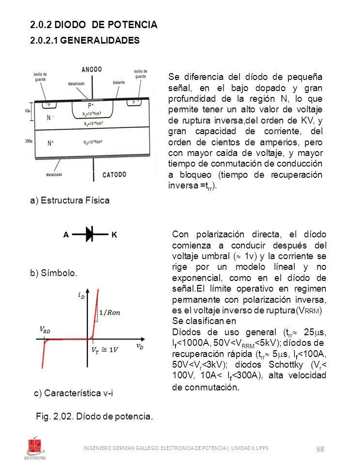 2.0.2 DIODO DE POTENCIA a) Estructura Física b) Símbolo. c) Característica v-i Fig. 2.02. Díodo de potencia. Con polarización directa, el díodo comien