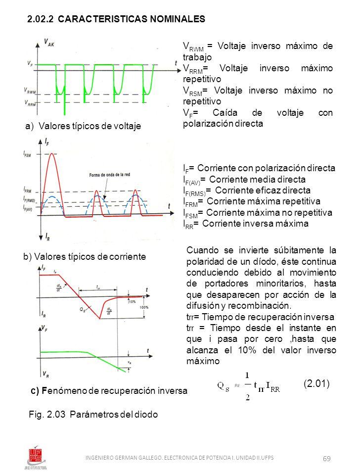 2.02.2 CARACTERISTICAS NOMINALES a) Valores típicos de voltaje b) Valores típicos de corriente c) Fenómeno de recuperación inversa Fig. 2.03 Parámetro