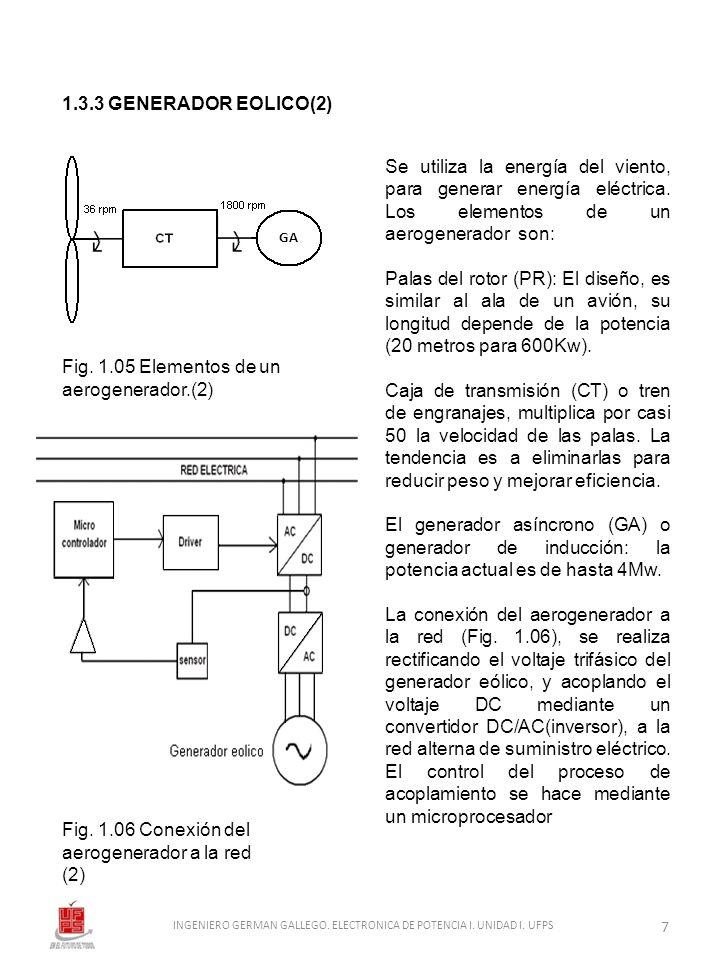 1.3.3 GENERADOR EOLICO(2) Fig. 1.05 Elementos de un aerogenerador.(2) Fig. 1.06 Conexión del aerogenerador a la red (2) Se utiliza la energía del vien