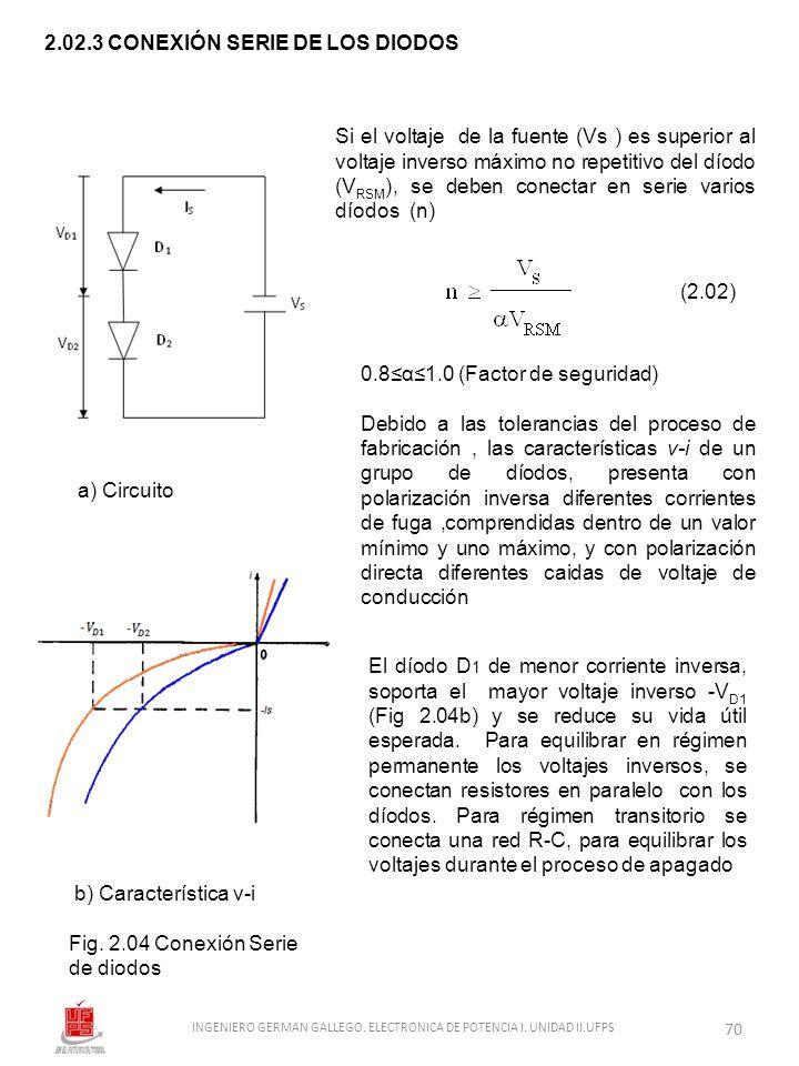 2.02.3 CONEXIÓN SERIE DE LOS DIODOS a) Circuito b) Característica v-i Fig. 2.04 Conexión Serie de diodos Si el voltaje de la fuente (Vs ) es superior