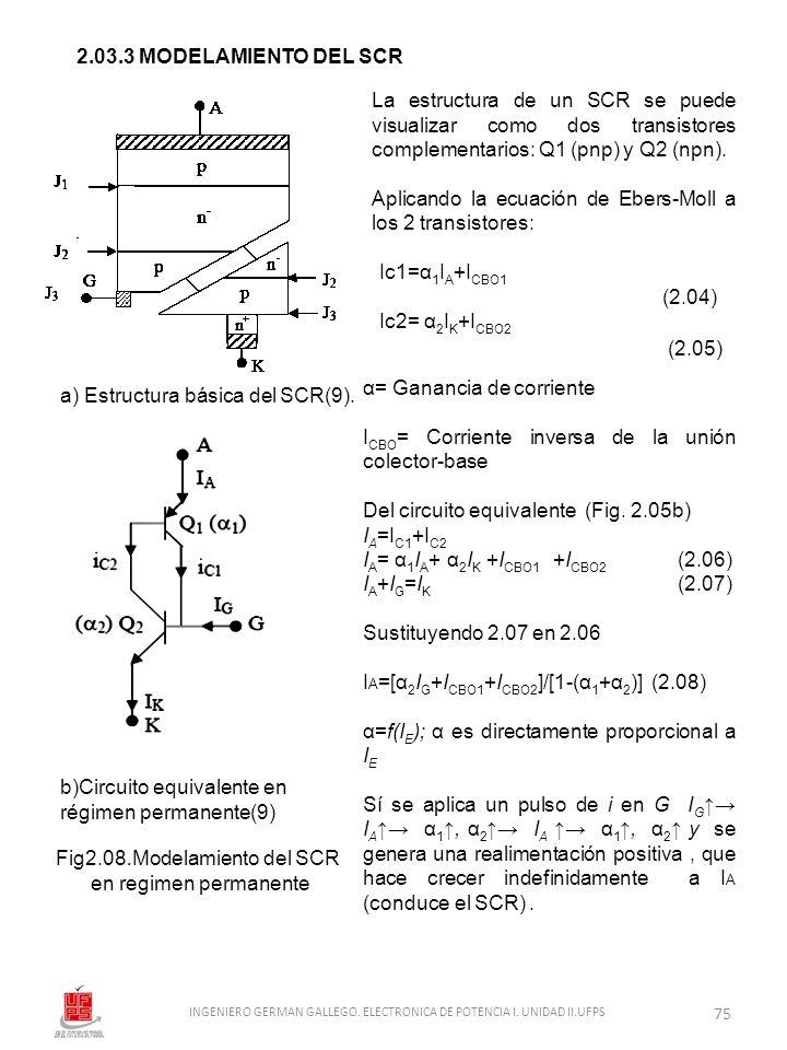 2.03.3 MODELAMIENTO DEL SCR a) Estructura básica del SCR(9). b)Circuito equivalente en régimen permanente(9) Fig2.08.Modelamiento del SCR en regimen p