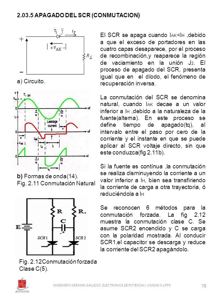 2.03.5 APAGADO DEL SCR (CONMUTACION ) El SCR se apaga cuando I AK <I H,debido a que el exceso de portadores en las cuatro capas desaparece, por el pro