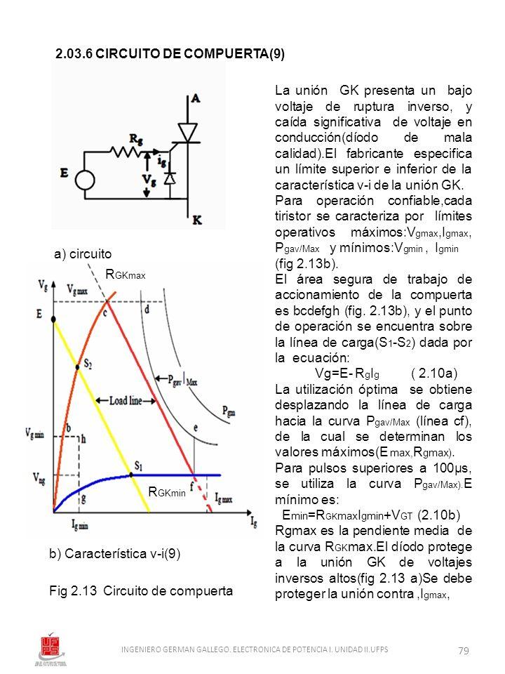 a) circuito b) Característica v-i(9) La unión GK presenta un bajo voltaje de ruptura inverso, y caída significativa de voltaje en conducción(díodo de