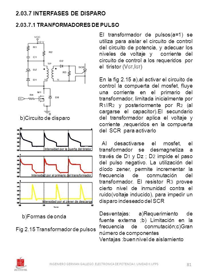 2.03.7 INTERFASES DE DISPARO 2.03.7.1 TRANFORMADORES DE PULSO El transformador de pulsos(a=1) se utiliza para aislar el circuito de control del circui