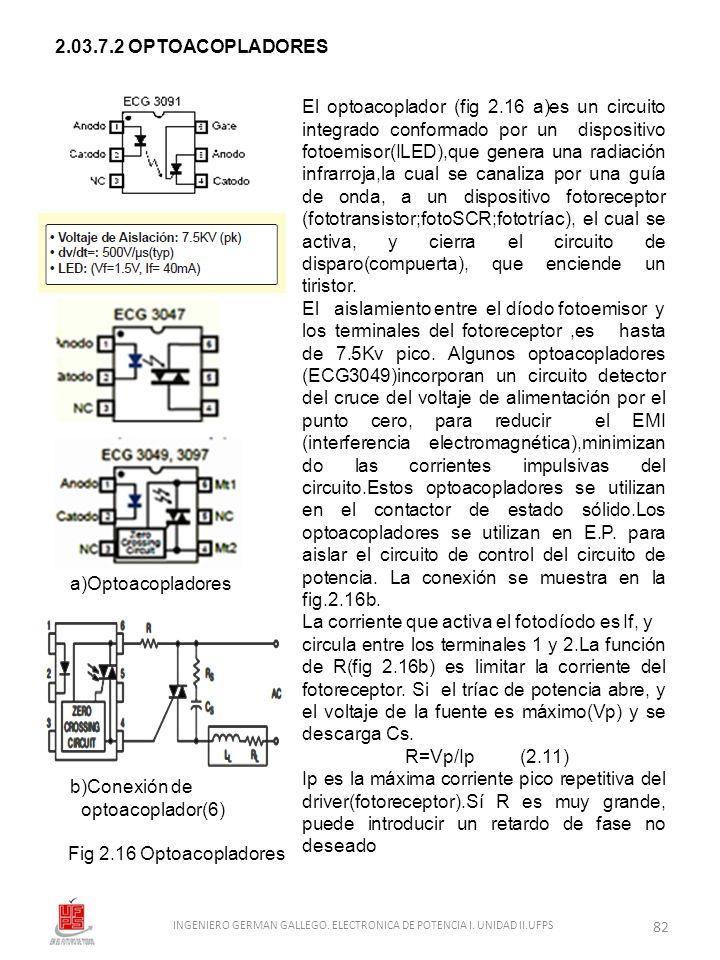 2.03.7.2 OPTOACOPLADORES b)Conexión de optoacoplador(6) a)Optoacopladores Fig 2.16 Optoacopladores El optoacoplador (fig 2.16 a)es un circuito integra