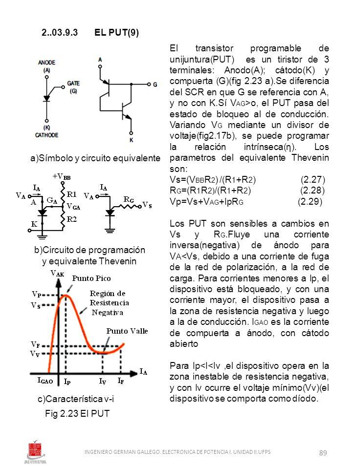 2..03.9.3 EL PUT(9) El transistor programable de unijuntura(PUT) es un tiristor de 3 terminales: Anodo(A); cátodo(K) y compuerta (G)(fig 2.23 a).Se di