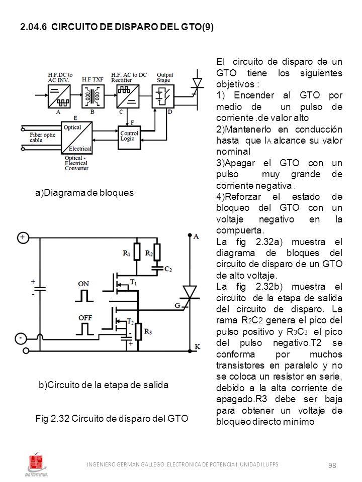 2.04.6 CIRCUITO DE DISPARO DEL GTO(9) a)Diagrama de bloques b)Circuito de la etapa de salida Fig 2.32 Circuito de disparo del GTO El circuito de dispa