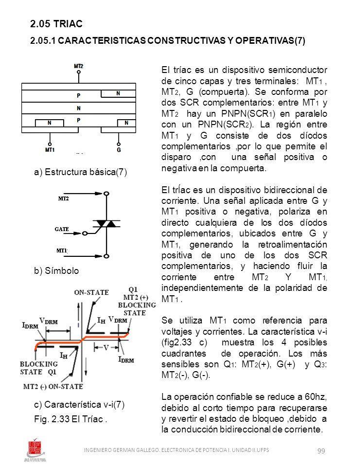 2.05 TRIAC El tríac es un dispositivo semiconductor de cinco capas y tres terminales: MT 1, MT 2, G (compuerta). Se conforma por dos SCR complementari
