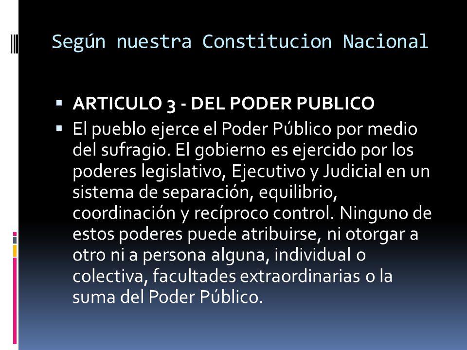 Según nuestra Constitucion Nacional ARTICULO 3 - DEL PODER PUBLICO El pueblo ejerce el Poder Público por medio del sufragio. El gobierno es ejercido p