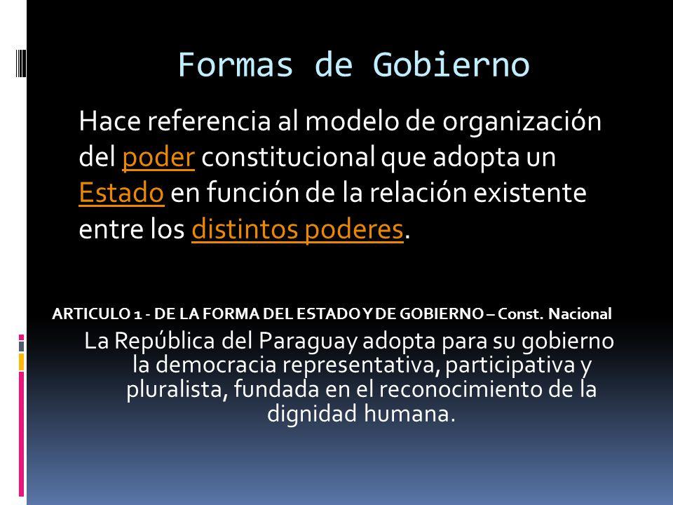 Formas de Gobierno La República del Paraguay adopta para su gobierno la democracia representativa, participativa y pluralista, fundada en el reconocimiento de la dignidad humana.