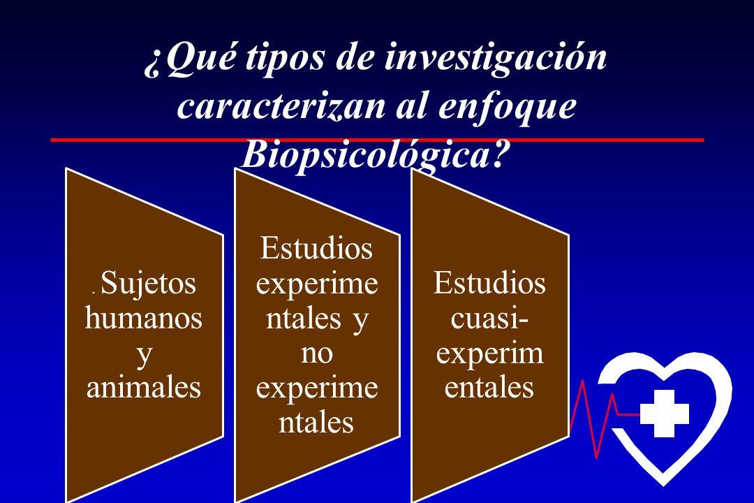 ¿Qué tipos de investigación caracterizan al enfoque Biopsicológica?. Sujetos humanos y animales Estudios experime ntales y no experime ntales Estudios