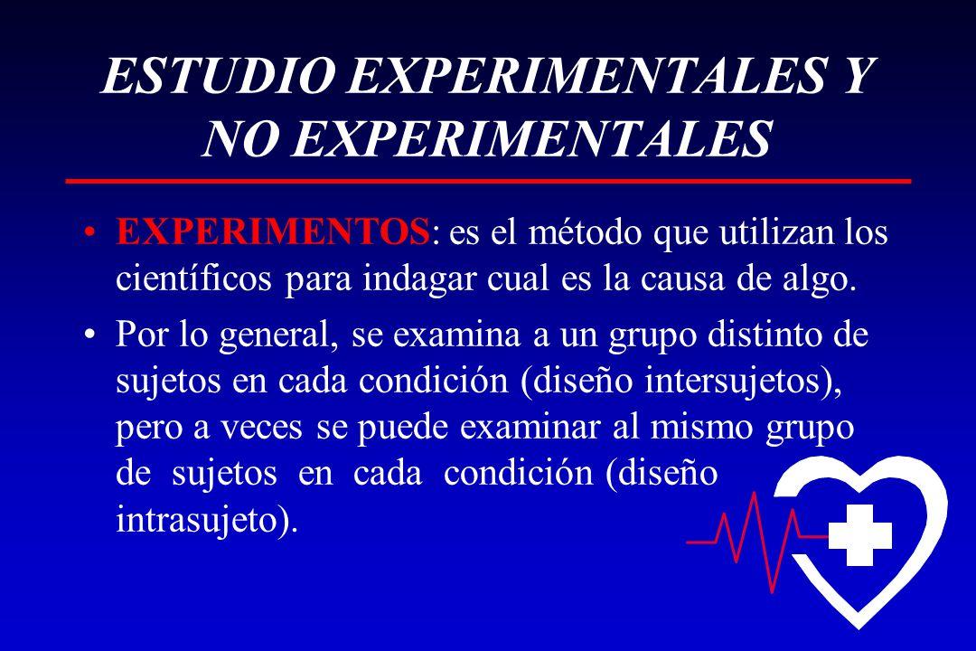 ESTUDIO EXPERIMENTALES Y NO EXPERIMENTALES EXPERIMENTOS: es el método que utilizan los científicos para indagar cual es la causa de algo. Por lo gener