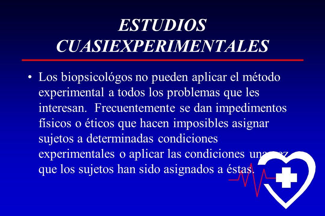ESTUDIOS CUASIEXPERIMENTALES Los biopsicológos no pueden aplicar el método experimental a todos los problemas que les interesan. Frecuentemente se dan