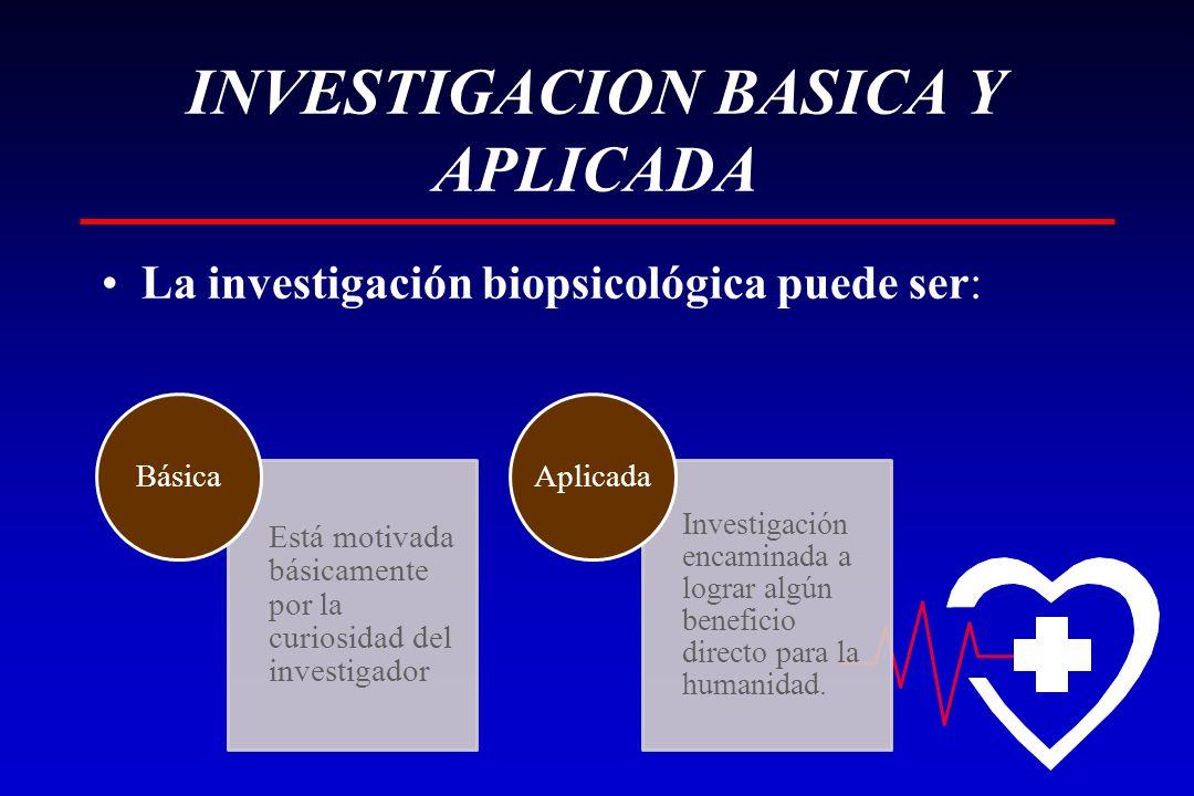 INVESTIGACION BASICA Y APLICADA La investigación biopsicológica puede ser: Está motivada básicamente por la curiosidad del investigador Básica Investigación encaminada a lograr algún beneficio directo para la humanidad.