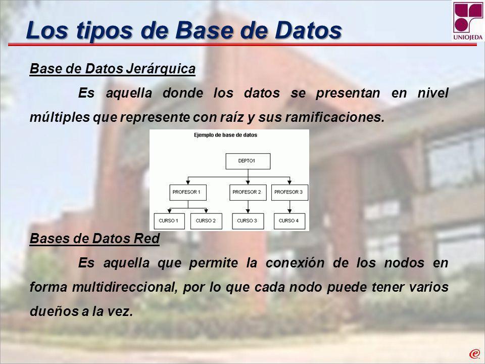 Base de Datos Relacional En informática, tipo de base de datos o sistema de administración de bases de datos, que almacena información en tablas (filas y columnas de datos) y realiza búsquedas utilizando los datos de columnas especificadas de una tabla para encontrar datos adicionales en otra tabla.