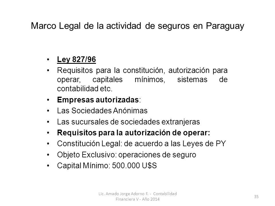 Marco Legal de la actividad de seguros en Paraguay Ley 827/96 Requisitos para la constitución, autorización para operar, capitales mínimos, sistemas d