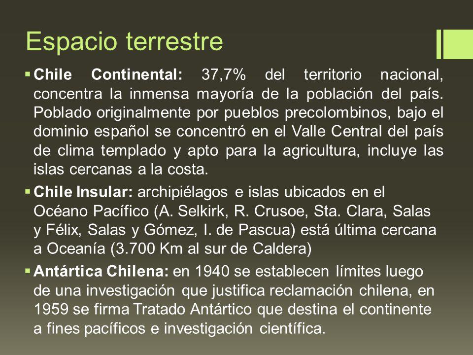 Espacio terrestre Chile Continental: 37,7% del territorio nacional, concentra la inmensa mayoría de la población del país.