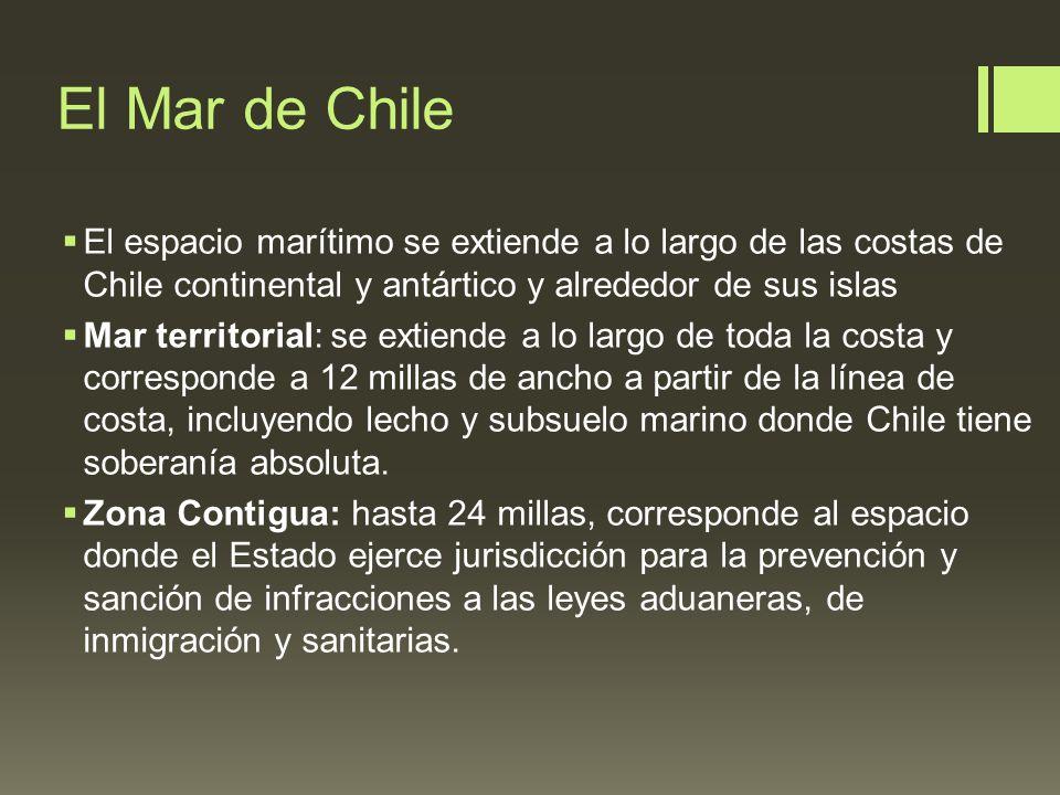 El Mar de Chile El espacio marítimo se extiende a lo largo de las costas de Chile continental y antártico y alrededor de sus islas Mar territorial: se extiende a lo largo de toda la costa y corresponde a 12 millas de ancho a partir de la línea de costa, incluyendo lecho y subsuelo marino donde Chile tiene soberanía absoluta.