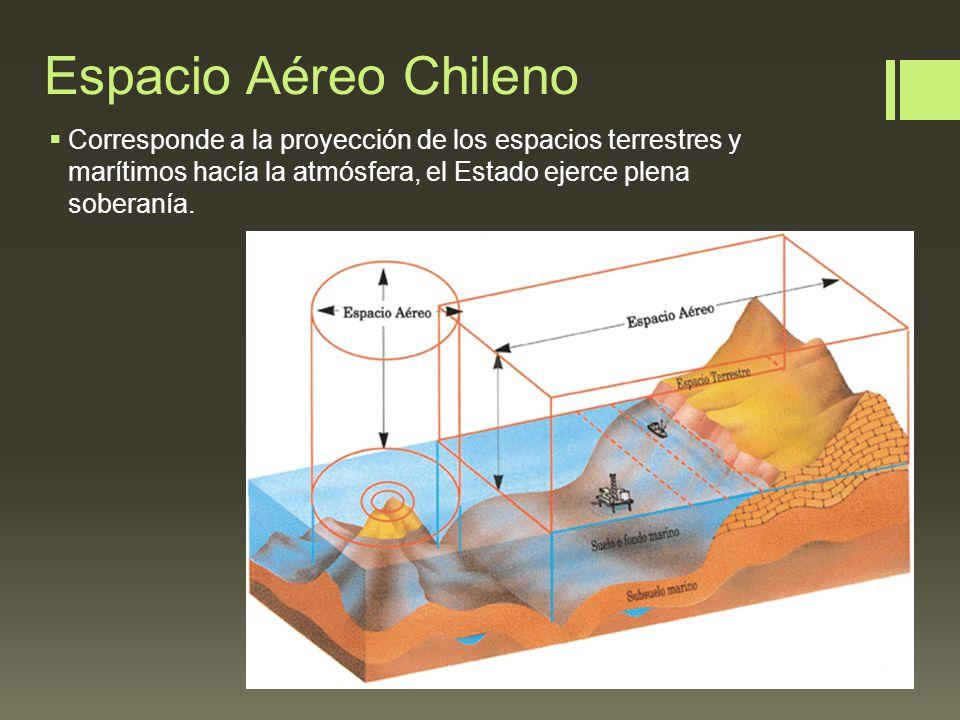 Espacio Aéreo Chileno Corresponde a la proyección de los espacios terrestres y marítimos hacía la atmósfera, el Estado ejerce plena soberanía.