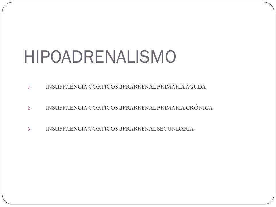 HIPOADRENALISMO 1. INSUFICIENCIA CORTICOSUPRARRENAL PRIMARIA AGUDA 2. INSUFICIENCIA CORTICOSUPRARRENAL PRIMARIA CRÓNICA 3. INSUFICIENCIA CORTICOSUPRAR