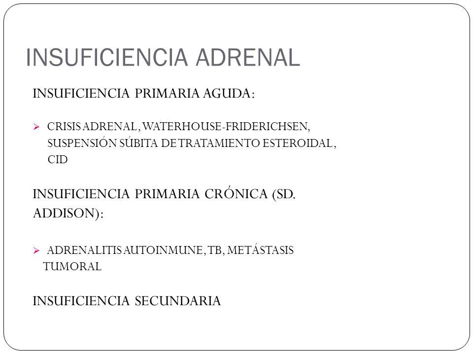 INSUFICIENCIA ADRENAL INSUFICIENCIA PRIMARIA AGUDA: CRISIS ADRENAL, WATERHOUSE-FRIDERICHSEN, SUSPENSIÓN SÚBITA DE TRATAMIENTO ESTEROIDAL, CID INSUFICIENCIA PRIMARIA CRÓNICA (SD.