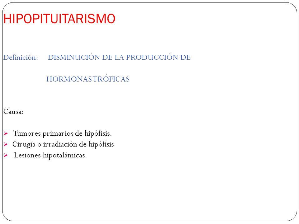 HIPOPITUITARISMO Definición: DISMINUCIÓN DE LA PRODUCCIÓN DE HORMONAS TRÓFICAS Causa: Tumores primarios de hipófisis. Cirugía o irradiación de hipófis