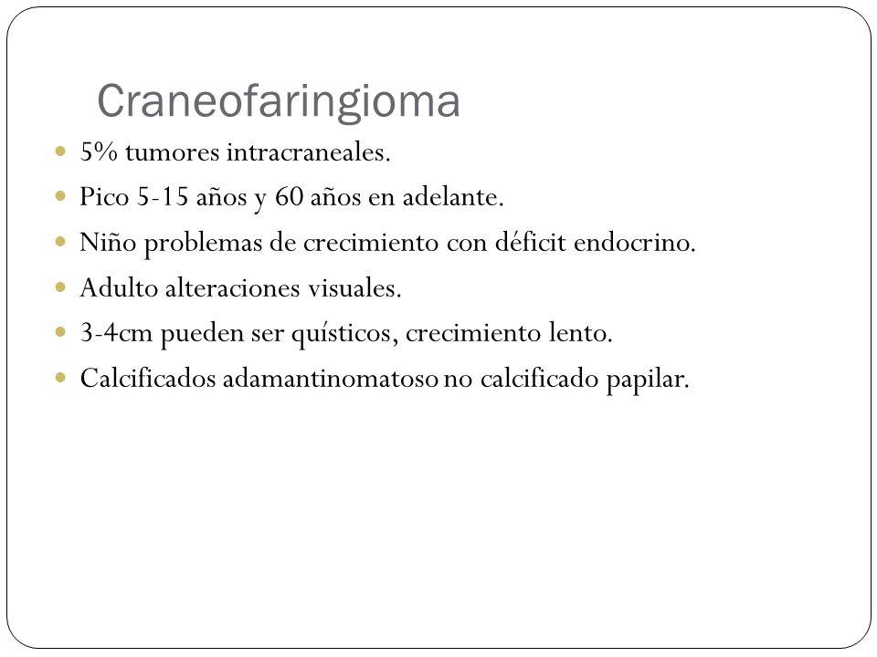 Craneofaringioma 5% tumores intracraneales. Pico 5-15 años y 60 años en adelante. Niño problemas de crecimiento con déficit endocrino. Adulto alteraci