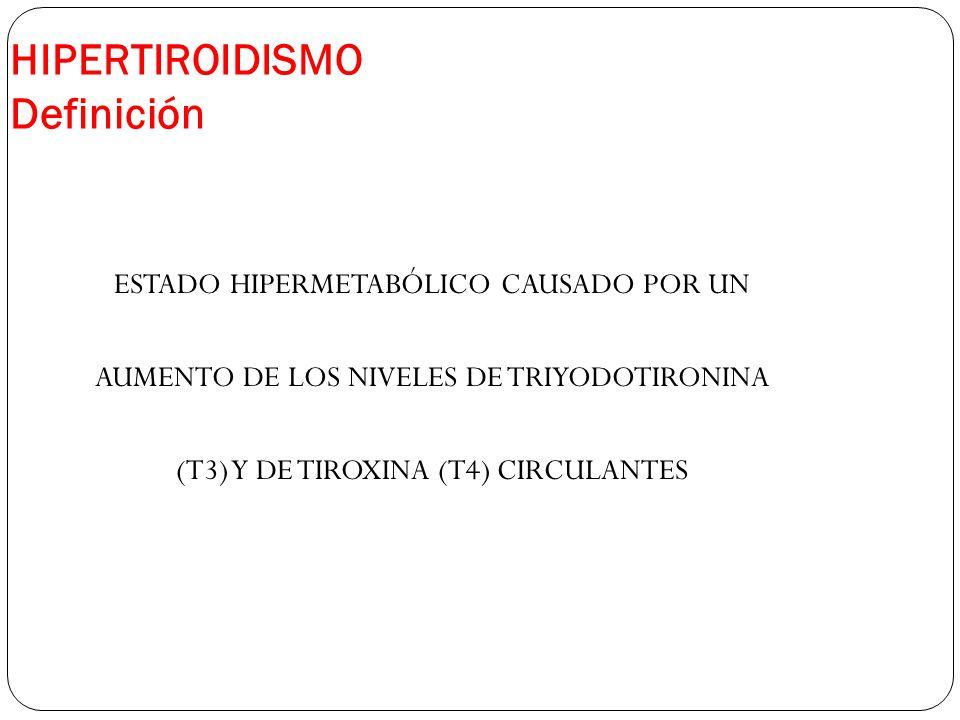 HIPERTIROIDISMO Definición ESTADO HIPERMETABÓLICO CAUSADO POR UN AUMENTO DE LOS NIVELES DE TRIYODOTIRONINA (T3) Y DE TIROXINA (T4) CIRCULANTES