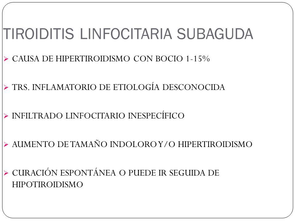 TIROIDITIS LINFOCITARIA SUBAGUDA CAUSA DE HIPERTIROIDISMO CON BOCIO 1-15% TRS. INFLAMATORIO DE ETIOLOGÍA DESCONOCIDA INFILTRADO LINFOCITARIO INESPECÍF