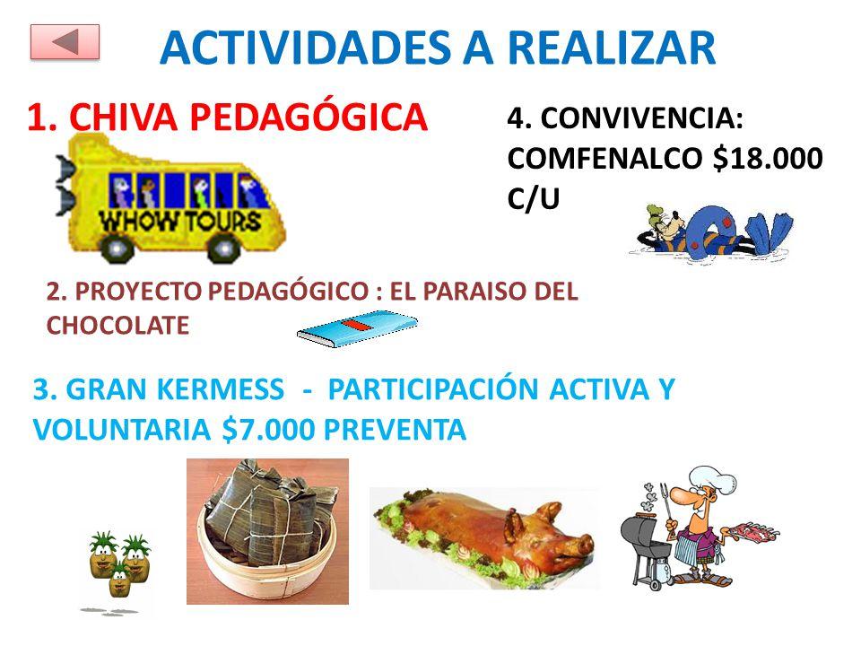 ACTIVIDADES A REALIZAR 1. CHIVA PEDAGÓGICA 2. PROYECTO PEDAGÓGICO : EL PARAISO DEL CHOCOLATE 3. GRAN KERMESS - PARTICIPACIÓN ACTIVA Y VOLUNTARIA $7.00