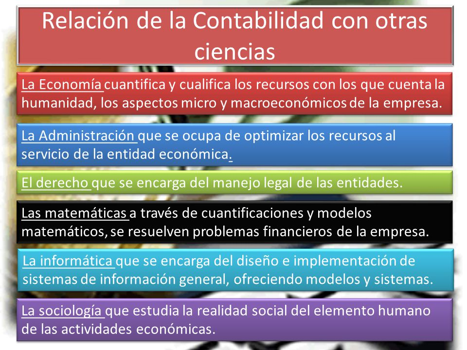 Relación de la Contabilidad con otras ciencias La Economía cuantifica y cualifica los recursos con los que cuenta la humanidad, los aspectos micro y macroeconómicos de la empresa.
