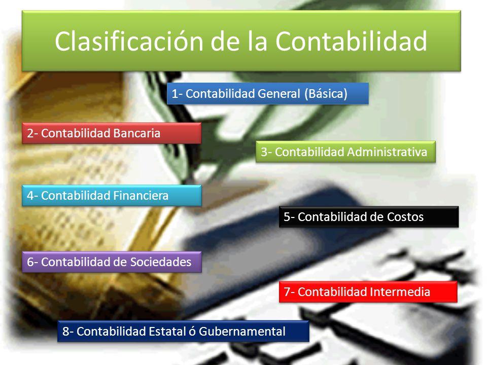 Clasificación de la Contabilidad 1- Contabilidad General (Básica) 1- Contabilidad General (Básica) 2- Contabilidad Bancaria 2- Contabilidad Bancaria 3- Contabilidad Administrativa 3- Contabilidad Administrativa 4- Contabilidad Financiera 4- Contabilidad Financiera 5- Contabilidad de Costos 5- Contabilidad de Costos 6- Contabilidad de Sociedades 6- Contabilidad de Sociedades 7- Contabilidad Intermedia 7- Contabilidad Intermedia 8- Contabilidad Estatal ó Gubernamental 8- Contabilidad Estatal ó Gubernamental