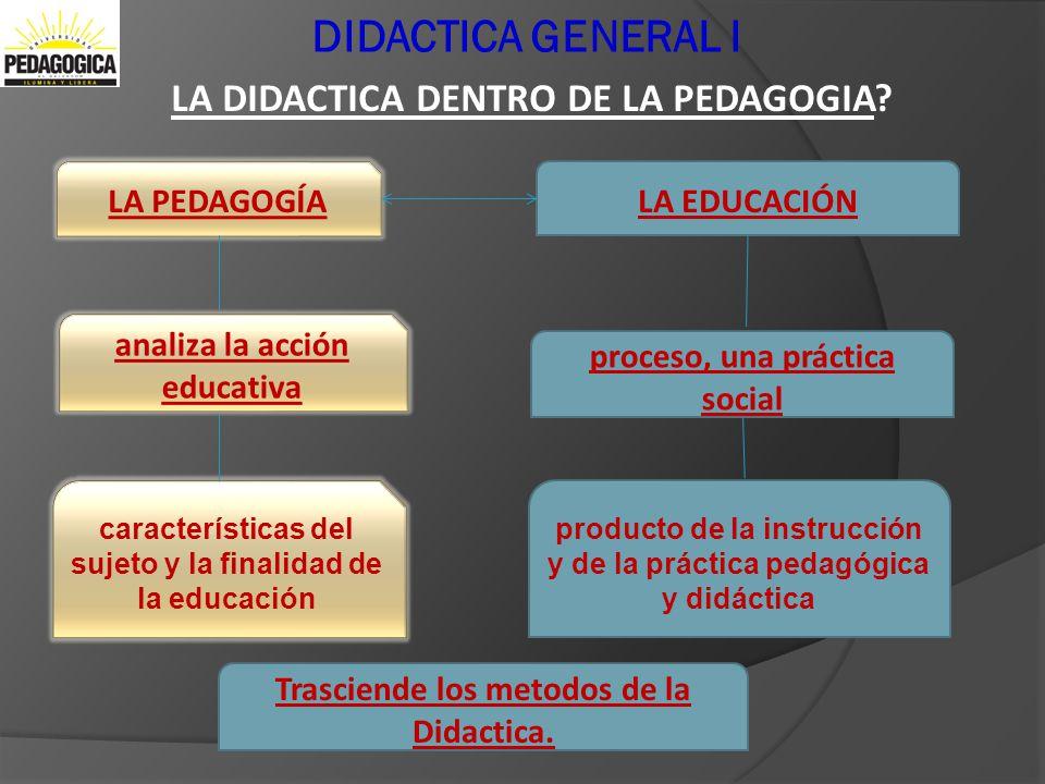 DIDACTICA GENERAL I LA DIDACTICA DENTRO DE LA PEDAGOGIA? LA PEDAGOGÍA analiza la acción educativa características del sujeto y la finalidad de la educ