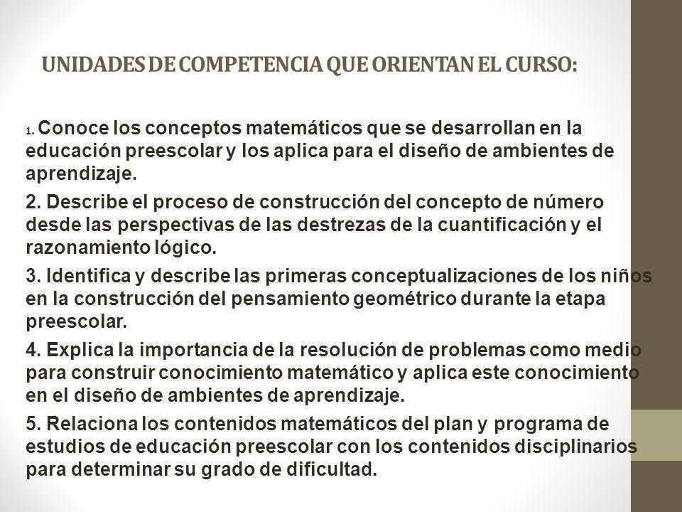 SECUENCIA TEMÁTICA 1.1 El desarrollo de los principios de conteo en la etapa preescolar.